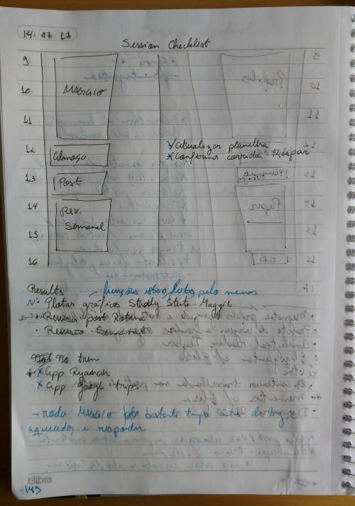 Uma página de planejamento do dia no meu caderno
