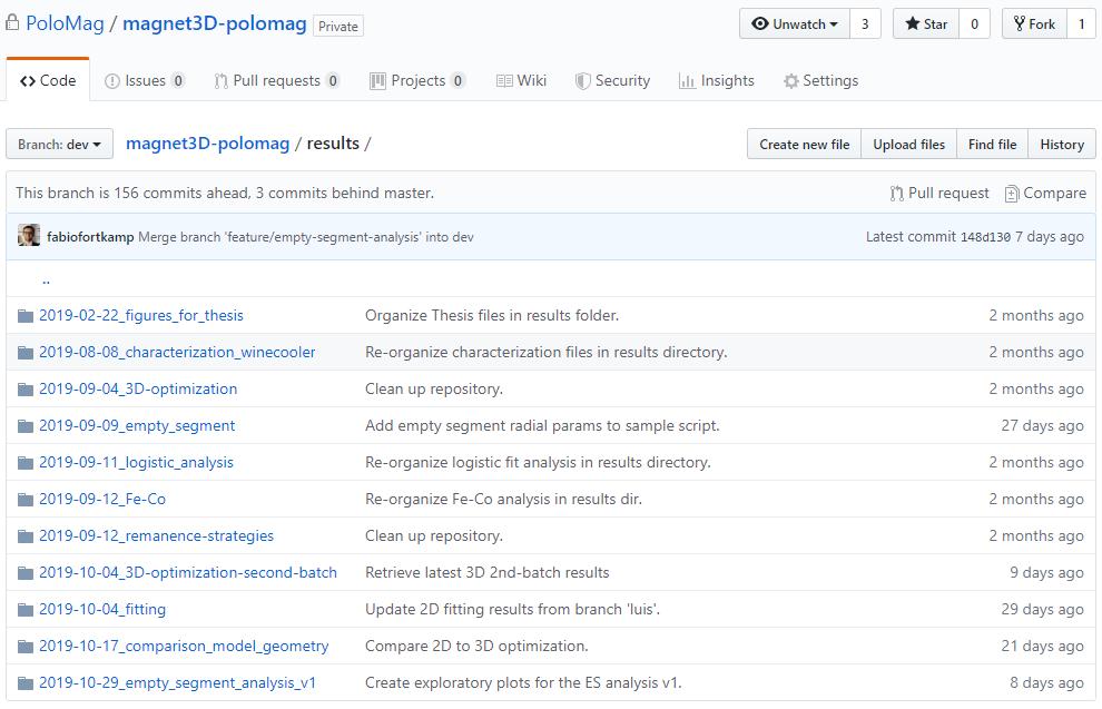 """Captura de tela da interface web do GitHub, mostrando diversas análises dentro de uma pasta """"results"""""""